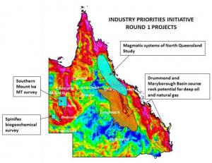 Industry Priorities Initiative