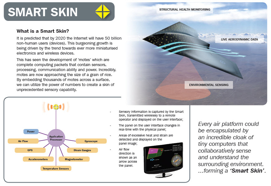 """BAE Systems working on """"smart skin"""" for aircraft"""