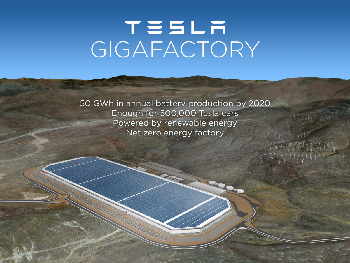 Tesla inks deal to secure lithium for $10bn battery gigafactory from Mexico