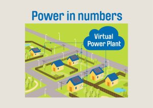 AGL, ARENA and Sunverge are creating the world's largest virtual power plant (5MW) in South Australia. Image credit: twitter.com/aglenergy