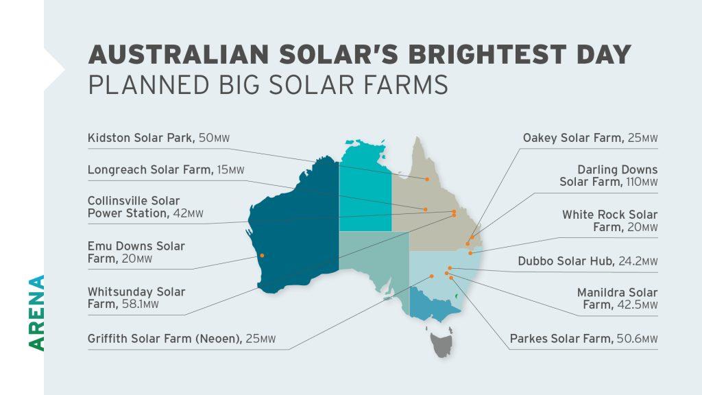 Image credit: arena.gov.au